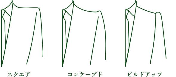肩線/ショルダーライン