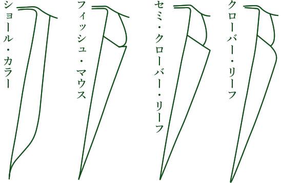 衿型/カラー&ラペル