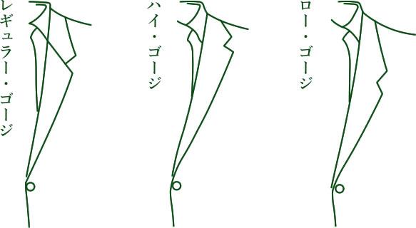 衿刻み/ゴージ