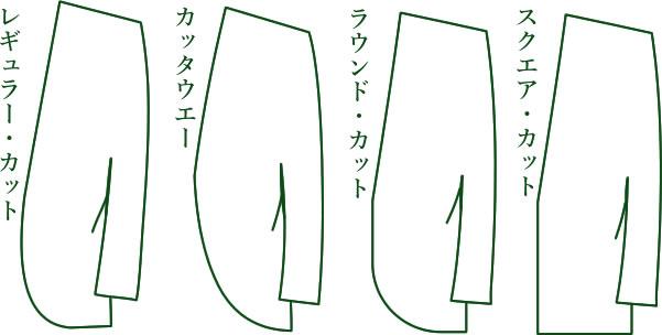 前裾/フロント・ライン