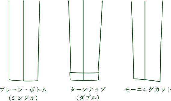 裾口/ボトム